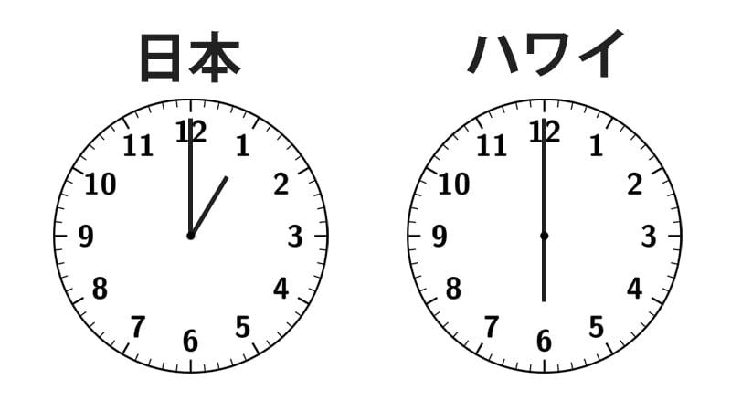 日本とハワイの時差は19時間